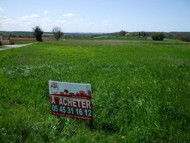 Sale Building land - Tuzie
