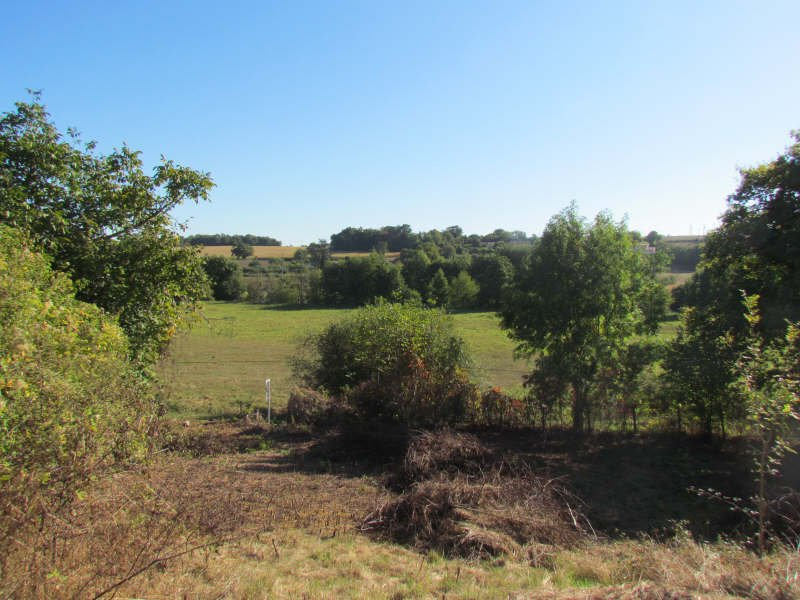 Sale Building land - Condac