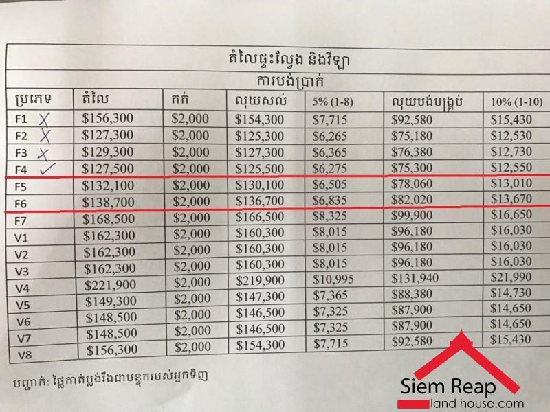Sale Flat House Siem Reap