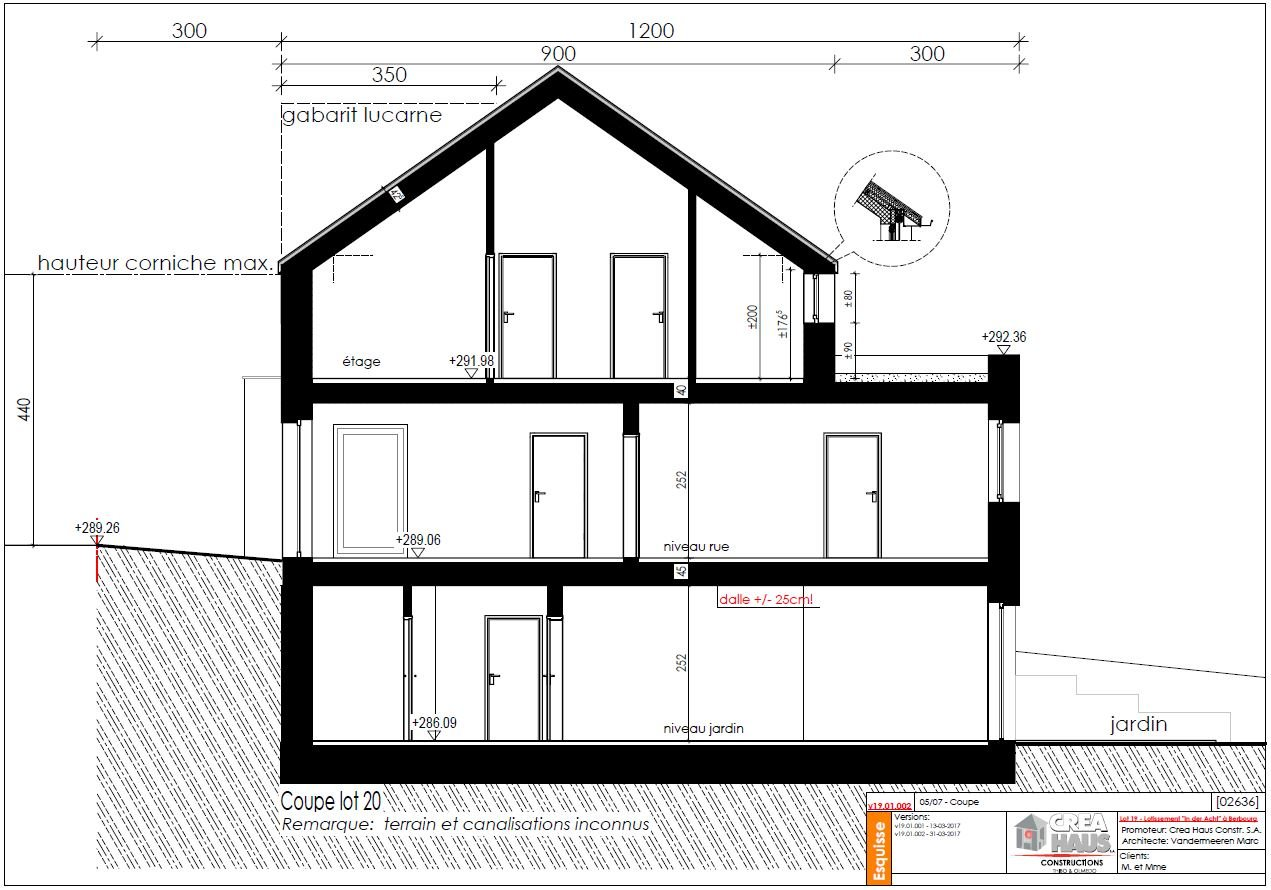 SALES AGREEMENT - House in Berbourg (Future construction-Lot19)