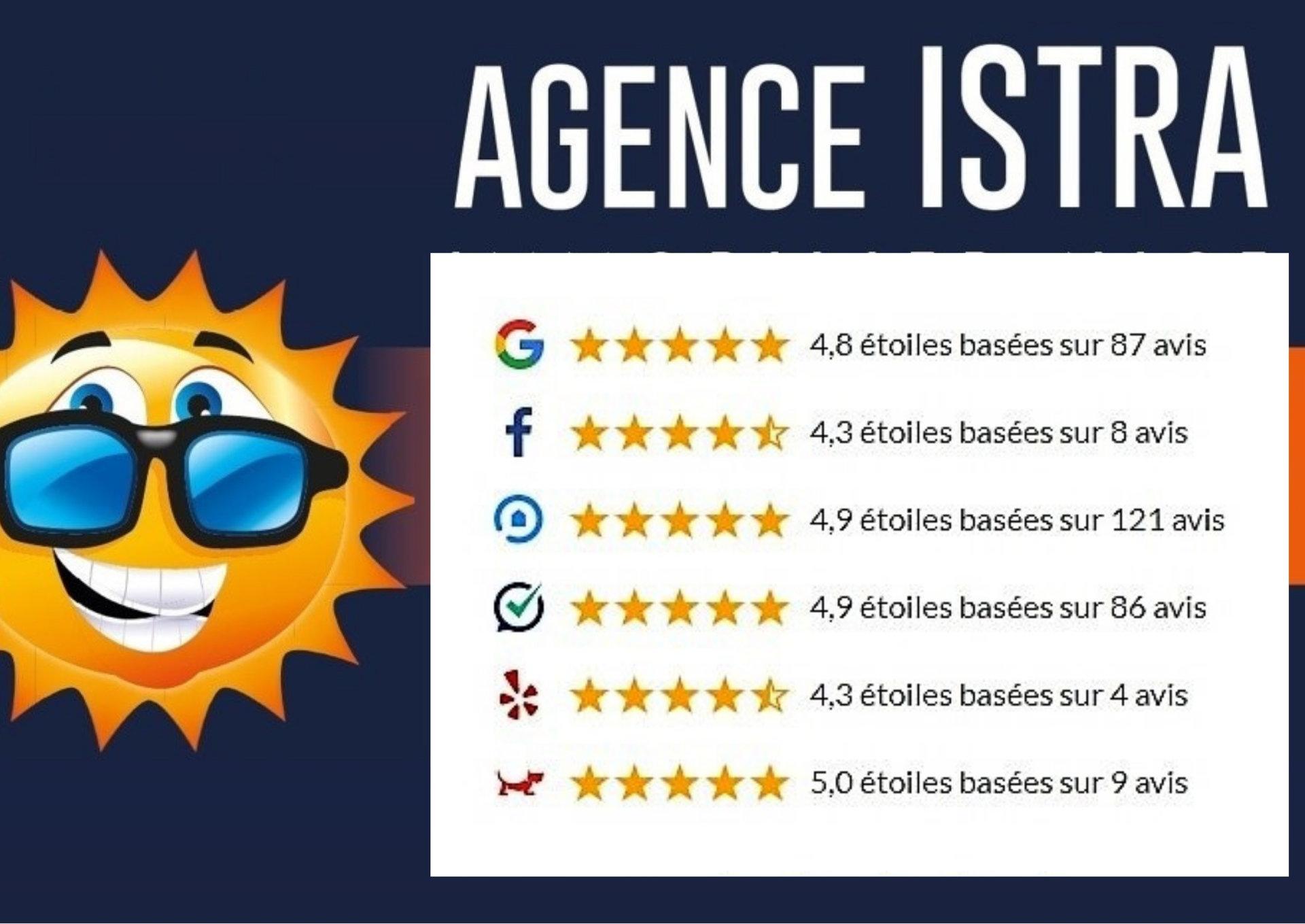 Avis clients 2020 Agence Istra