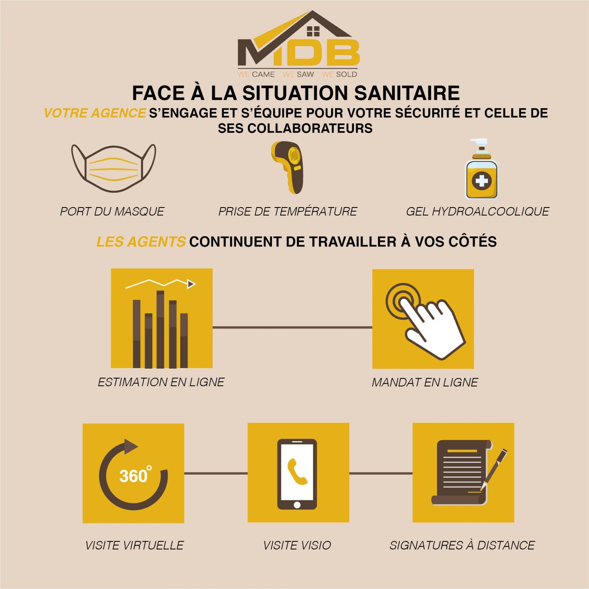 Sale Business assets - Menton Borrigo-Haut